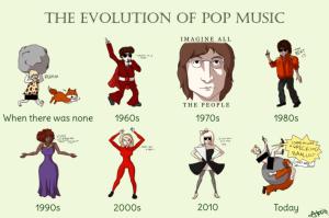 http://www.cogccc.org/evolution-of-music-lyrics