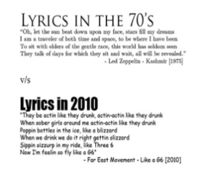 http://www.cogccc.org/evolution-of-music-lyrics